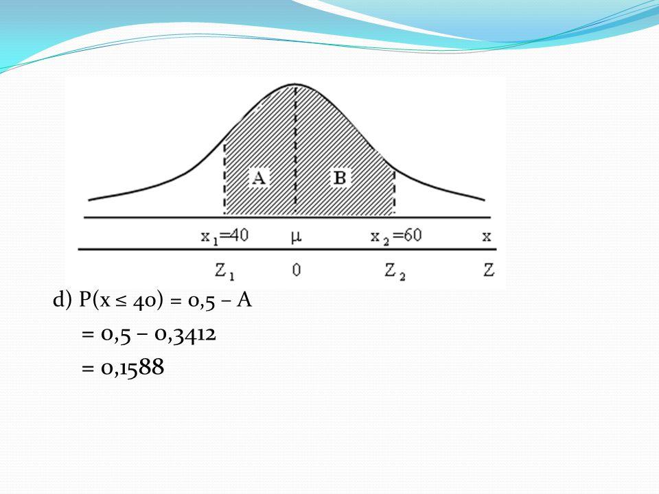 d) P(x ≤ 40) = 0,5 – A = 0,5 – 0,3412 = 0,1588