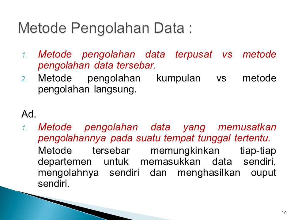 Metode Pengolahan Data :
