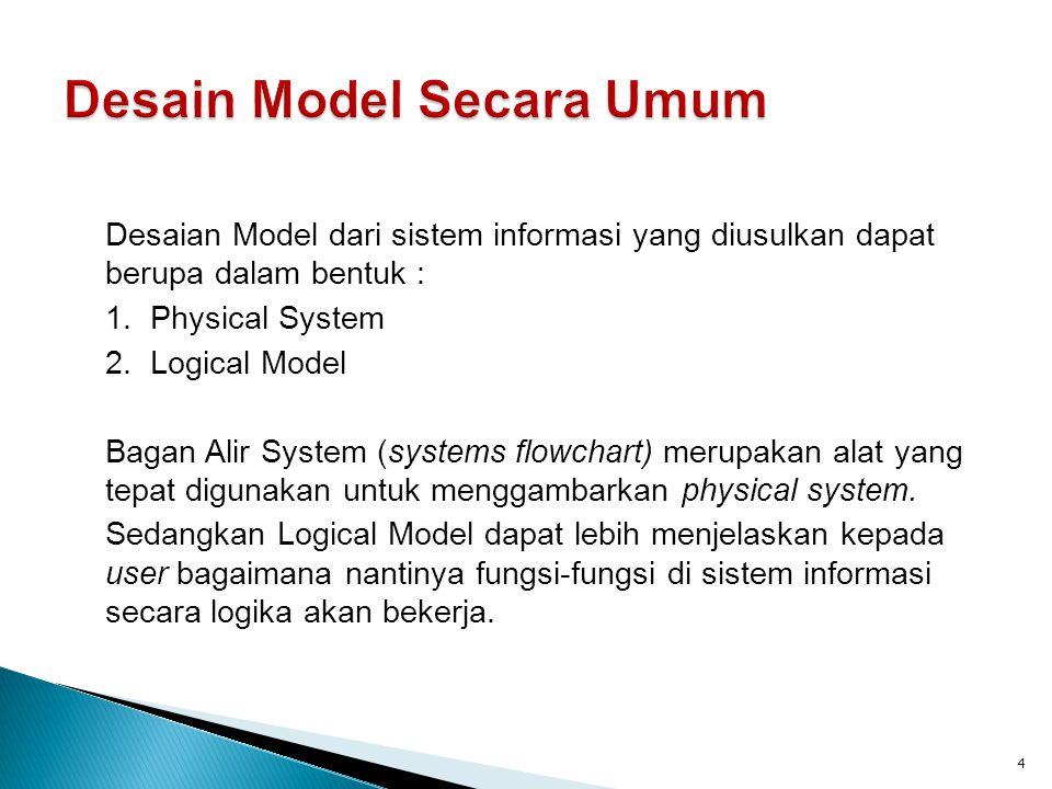 Desain Model Secara Umum
