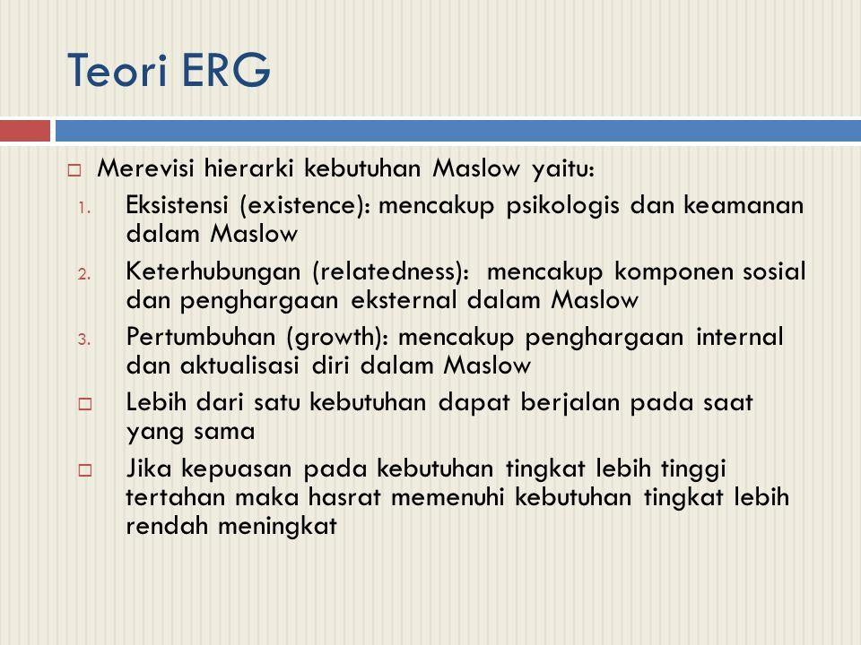 Teori ERG Merevisi hierarki kebutuhan Maslow yaitu: