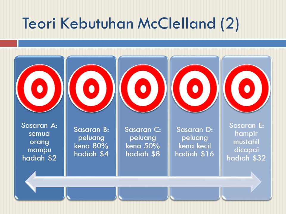 Teori Kebutuhan McClelland (2)