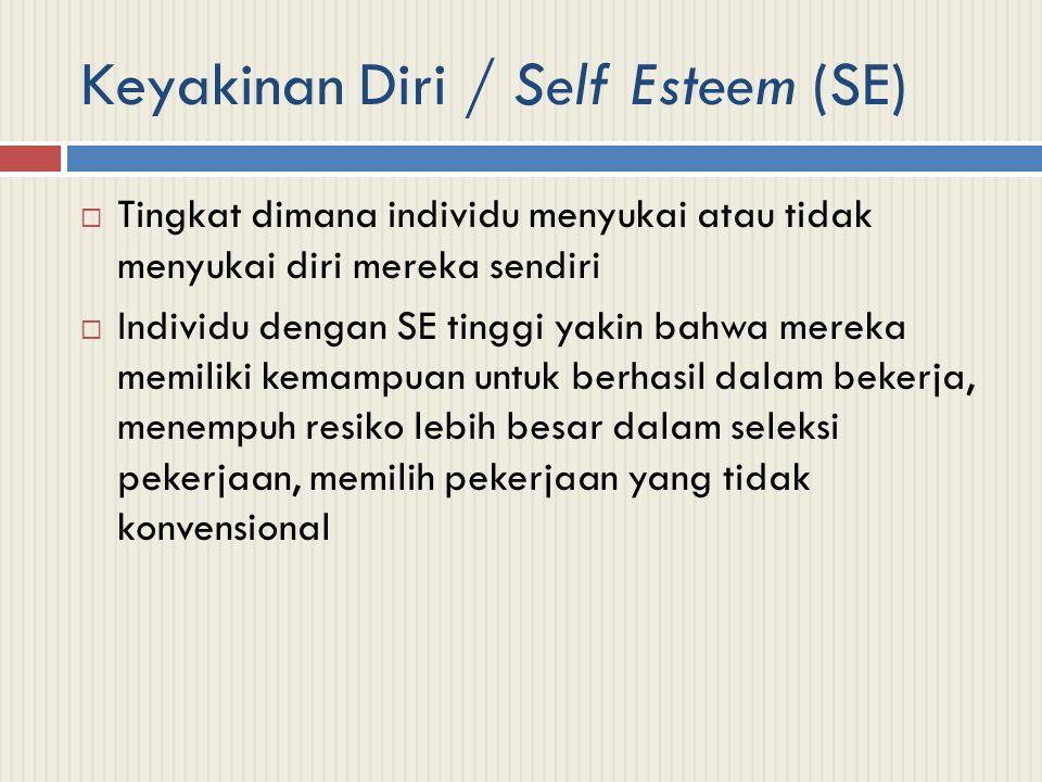Keyakinan Diri / Self Esteem (SE)
