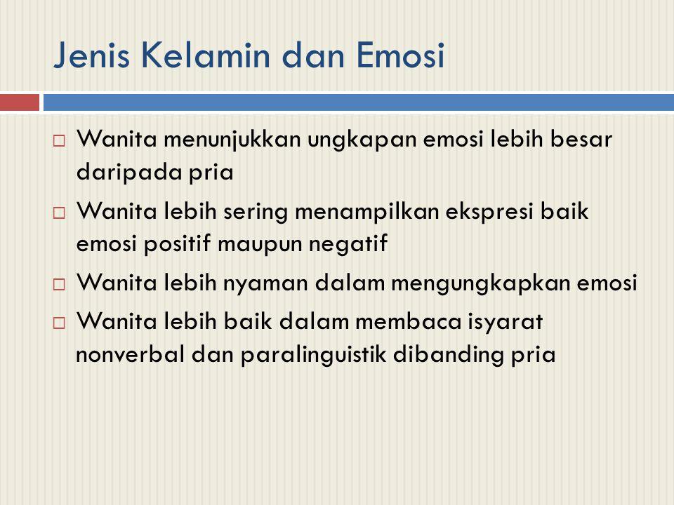 Jenis Kelamin dan Emosi