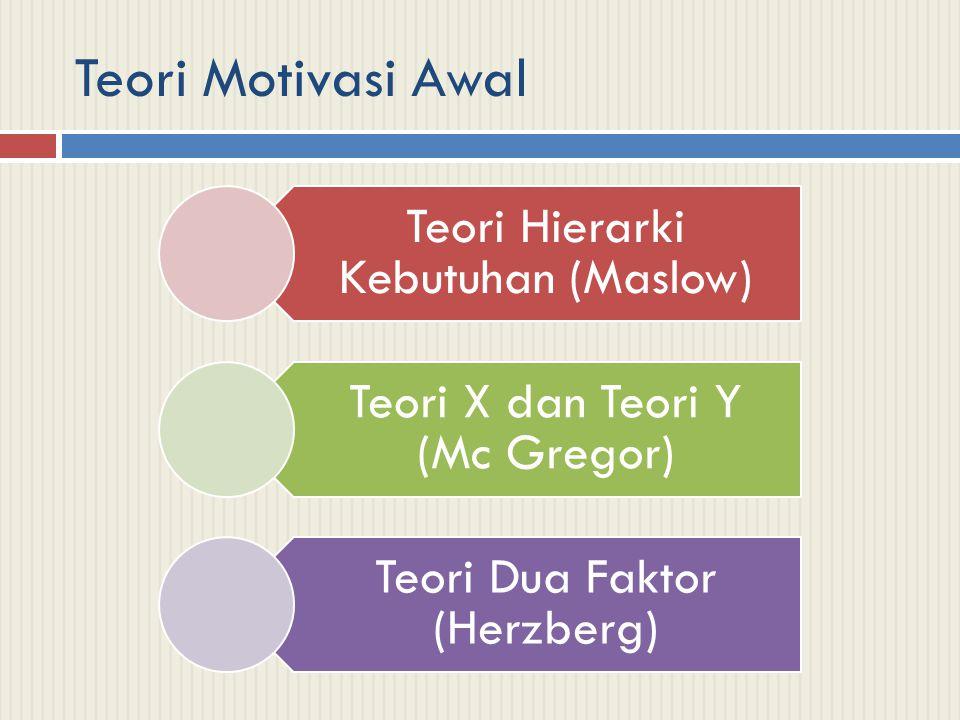Teori Motivasi Awal Teori Hierarki Kebutuhan (Maslow)