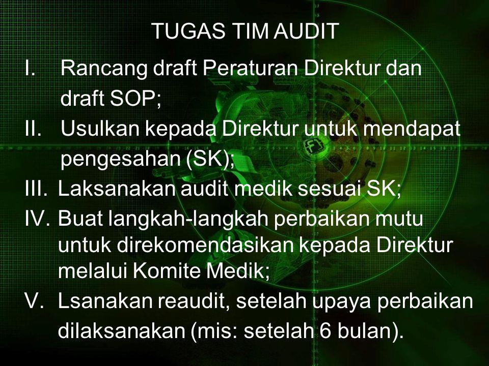 I. Rancang draft Peraturan Direktur dan
