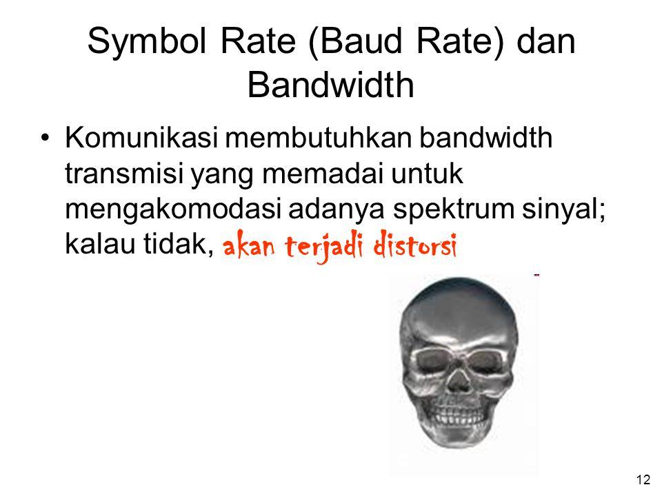 Symbol Rate (Baud Rate) dan Bandwidth