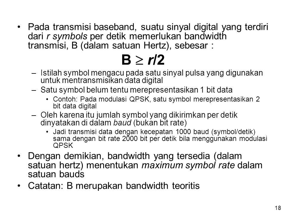 Pada transmisi baseband, suatu sinyal digital yang terdiri dari r symbols per detik memerlukan bandwidth transmisi, B (dalam satuan Hertz), sebesar :
