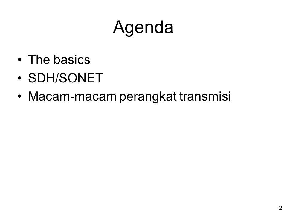 Agenda The basics SDH/SONET Macam-macam perangkat transmisi