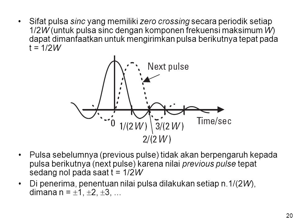 Sifat pulsa sinc yang memiliki zero crossing secara periodik setiap 1/2W (untuk pulsa sinc dengan komponen frekuensi maksimum W) dapat dimanfaatkan untuk mengirimkan pulsa berikutnya tepat pada t = 1/2W