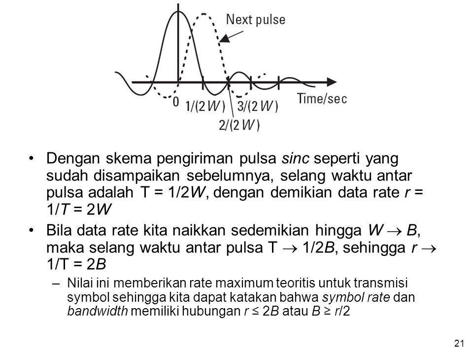 Dengan skema pengiriman pulsa sinc seperti yang sudah disampaikan sebelumnya, selang waktu antar pulsa adalah T = 1/2W, dengan demikian data rate r = 1/T = 2W