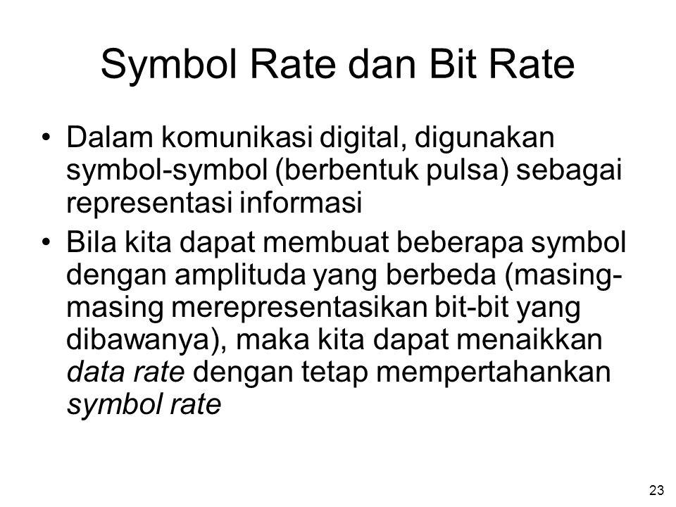 Symbol Rate dan Bit Rate