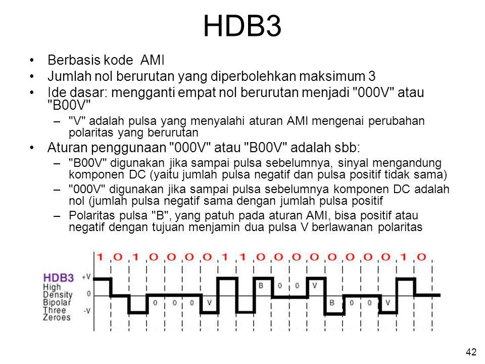 HDB3 Berbasis kode AMI. Jumlah nol berurutan yang diperbolehkan maksimum 3. Ide dasar: mengganti empat nol berurutan menjadi 000V atau B00V