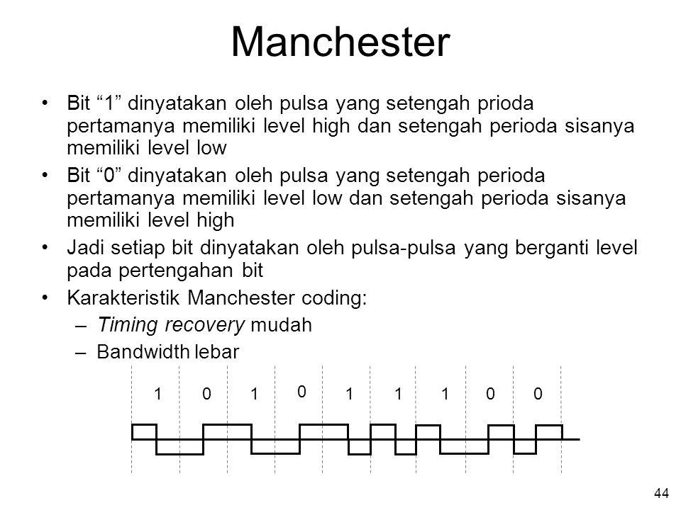 Manchester Bit 1 dinyatakan oleh pulsa yang setengah prioda pertamanya memiliki level high dan setengah perioda sisanya memiliki level low.