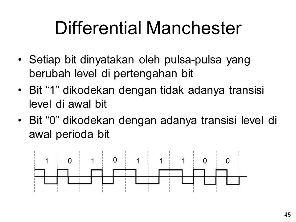 Differential Manchester