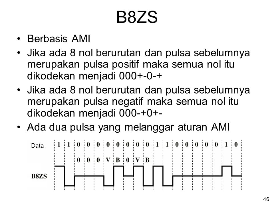 B8ZS Berbasis AMI. Jika ada 8 nol berurutan dan pulsa sebelumnya merupakan pulsa positif maka semua nol itu dikodekan menjadi 000+-0-+