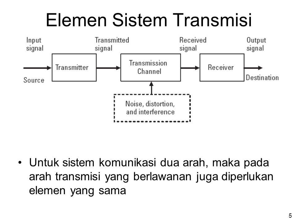 Elemen Sistem Transmisi