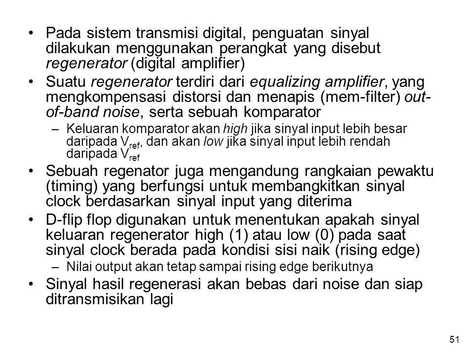 Pada sistem transmisi digital, penguatan sinyal dilakukan menggunakan perangkat yang disebut regenerator (digital amplifier)