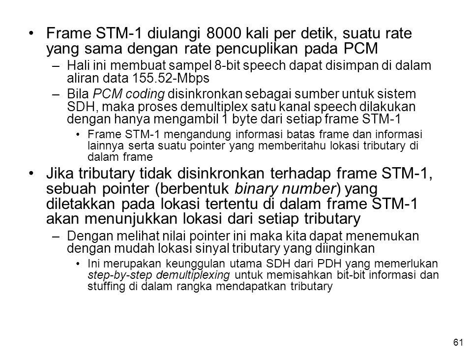 Frame STM-1 diulangi 8000 kali per detik, suatu rate yang sama dengan rate pencuplikan pada PCM