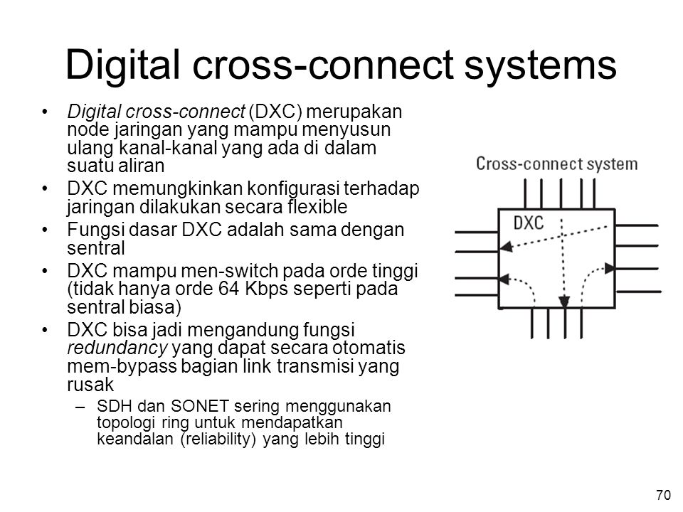 Digital cross-connect systems