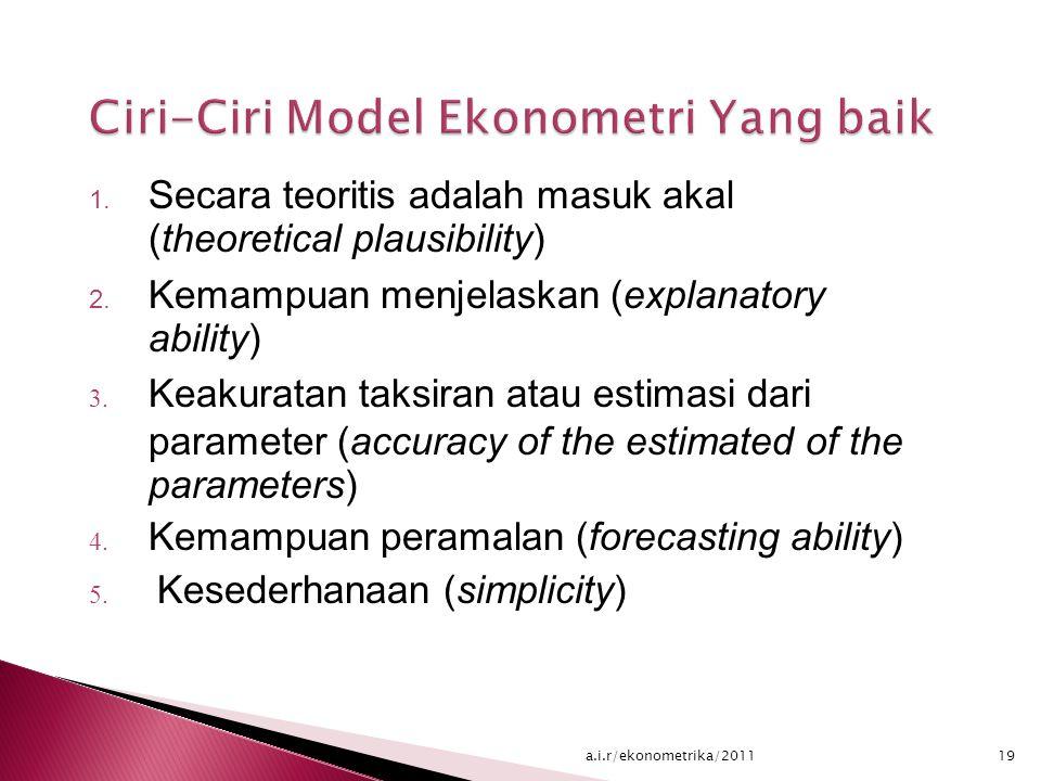 Ciri-Ciri Model Ekonometri Yang baik