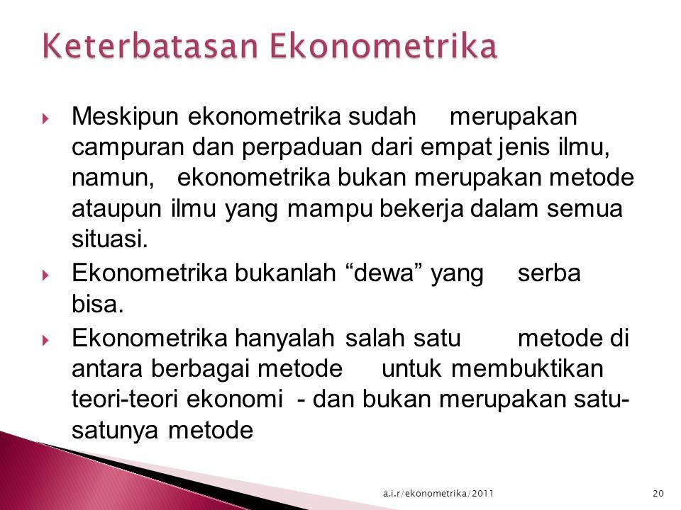 Keterbatasan Ekonometrika