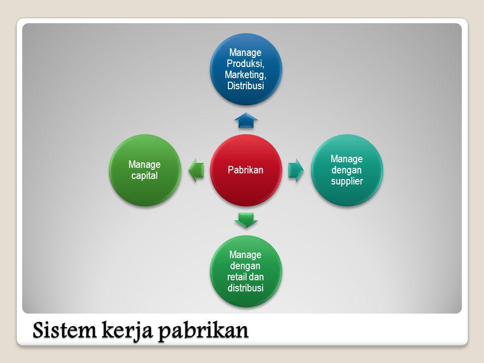 Sistem kerja pabrikan Pabrikan Manage Produksi, Marketing, Distribusi