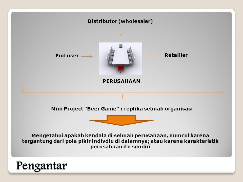 Pengantar Distributor (wholesaler) End user Retailler PERUSAHAAN