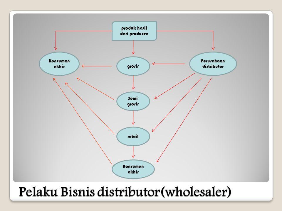 Pelaku Bisnis distributor(wholesaler)