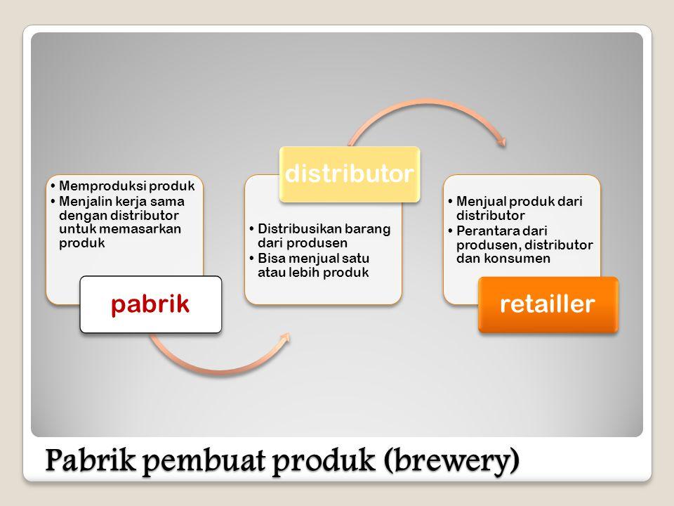 Pabrik pembuat produk (brewery)