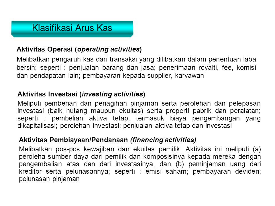 Klasifikasi Arus Kas Aktivitas Operasi (operating activities)