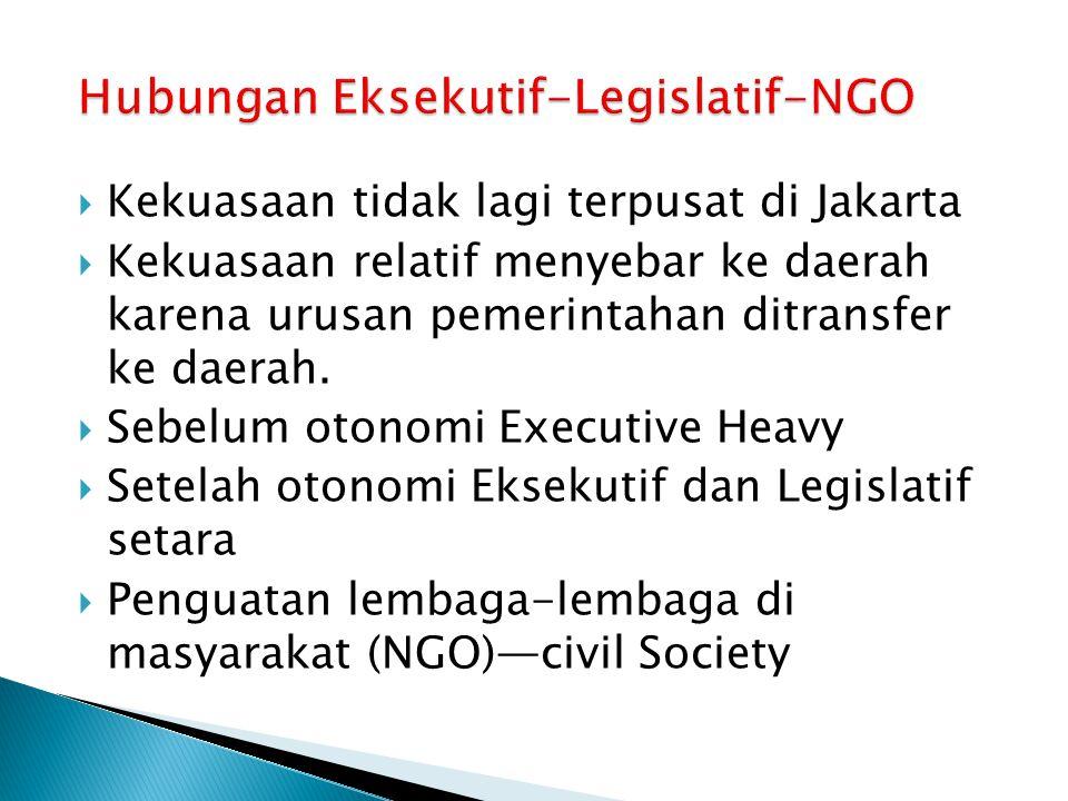 Hubungan Eksekutif-Legislatif-NGO