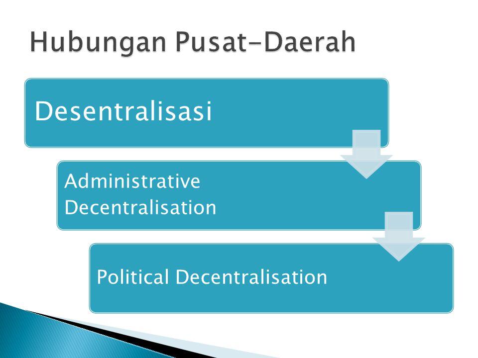 Hubungan Pusat-Daerah
