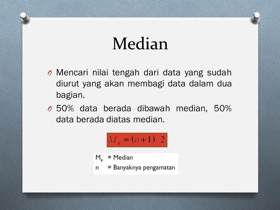 Median Mencari nilai tengah dari data yang sudah diurut yang akan membagi data dalam dua bagian.