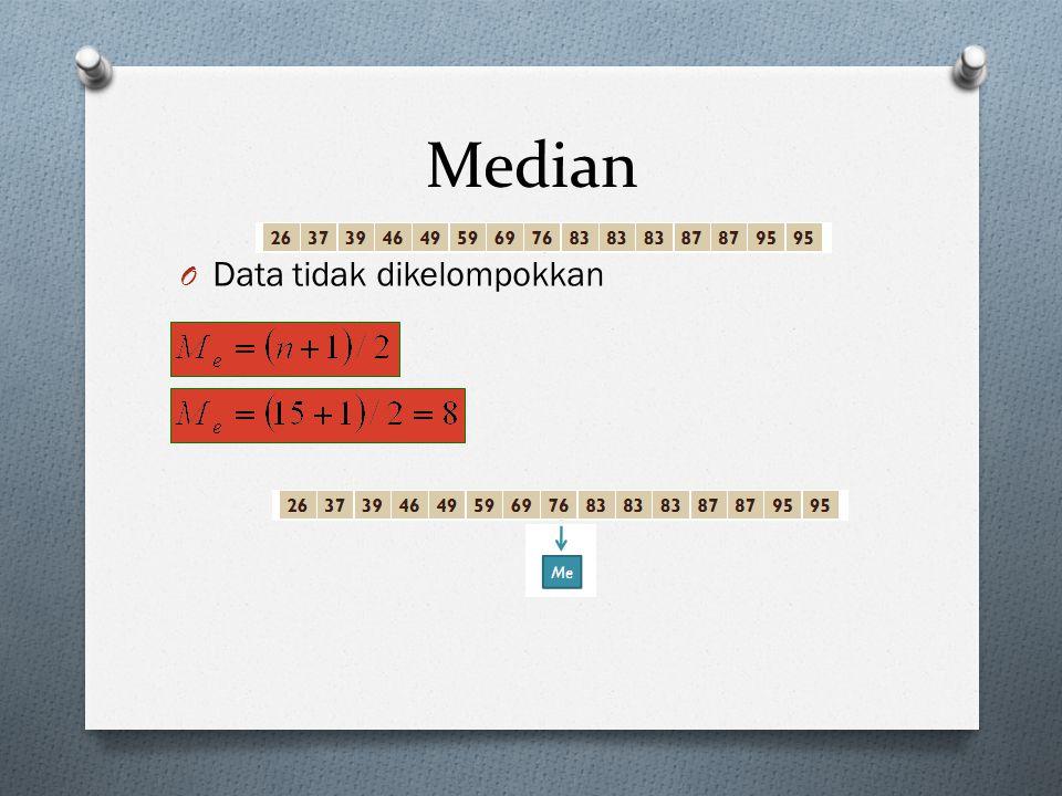 Median Data tidak dikelompokkan