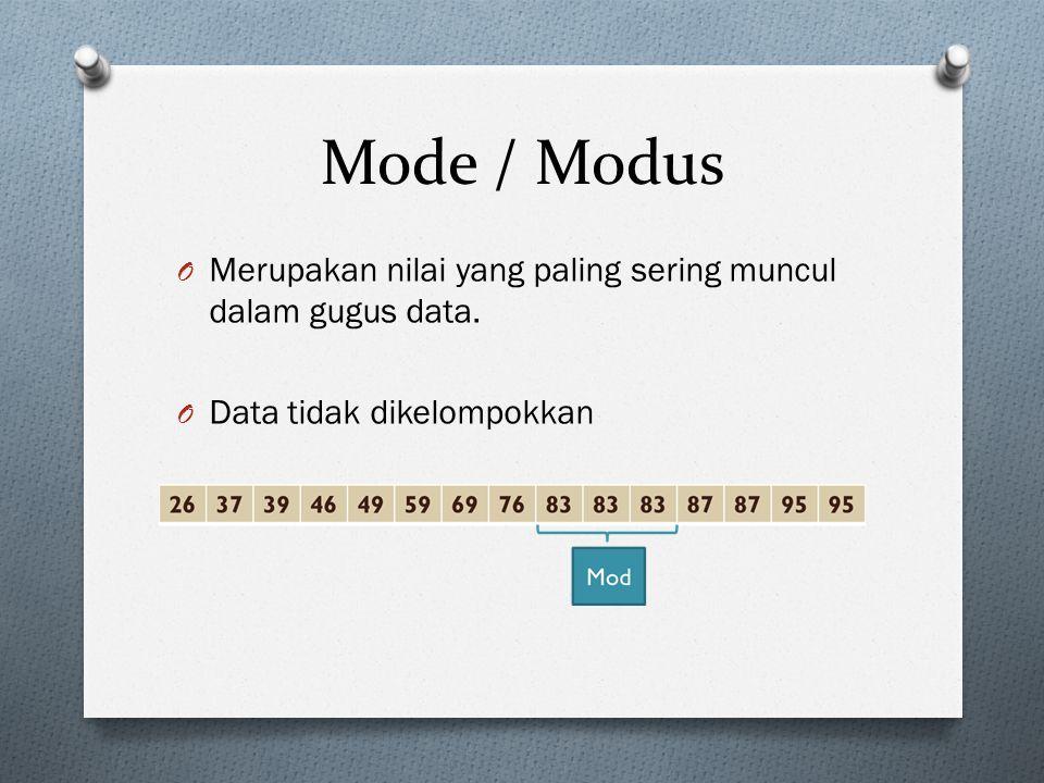Mode / Modus Merupakan nilai yang paling sering muncul dalam gugus data. Data tidak dikelompokkan