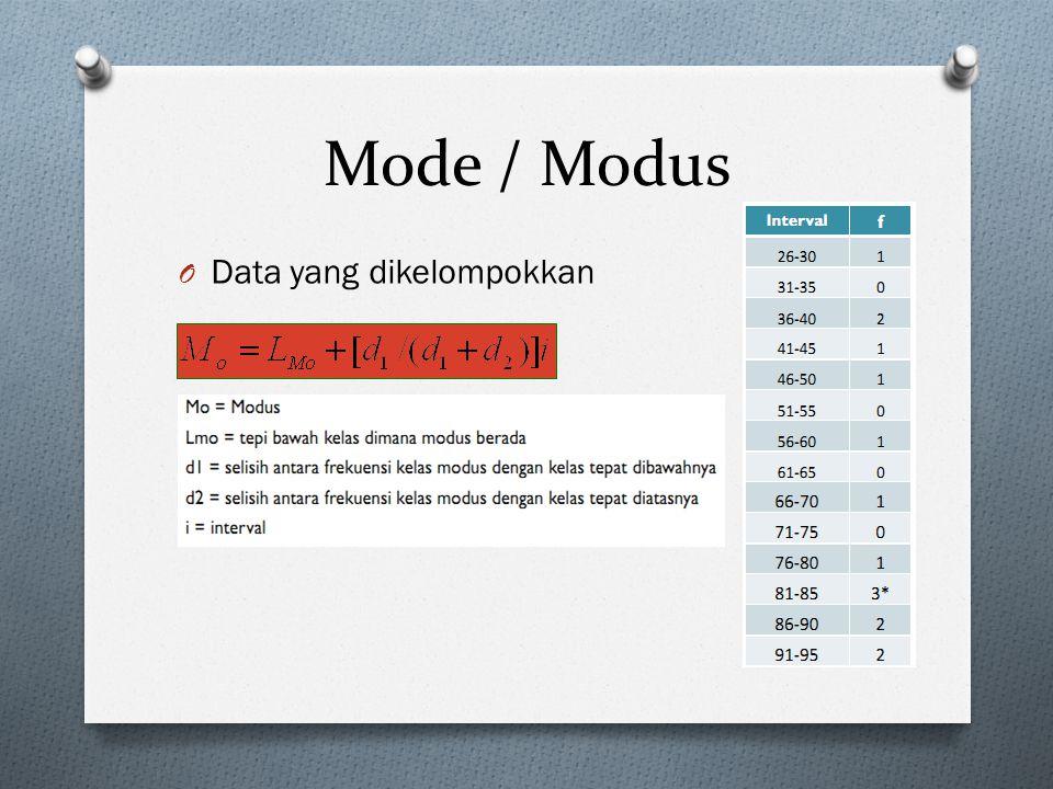 Mode / Modus Data yang dikelompokkan