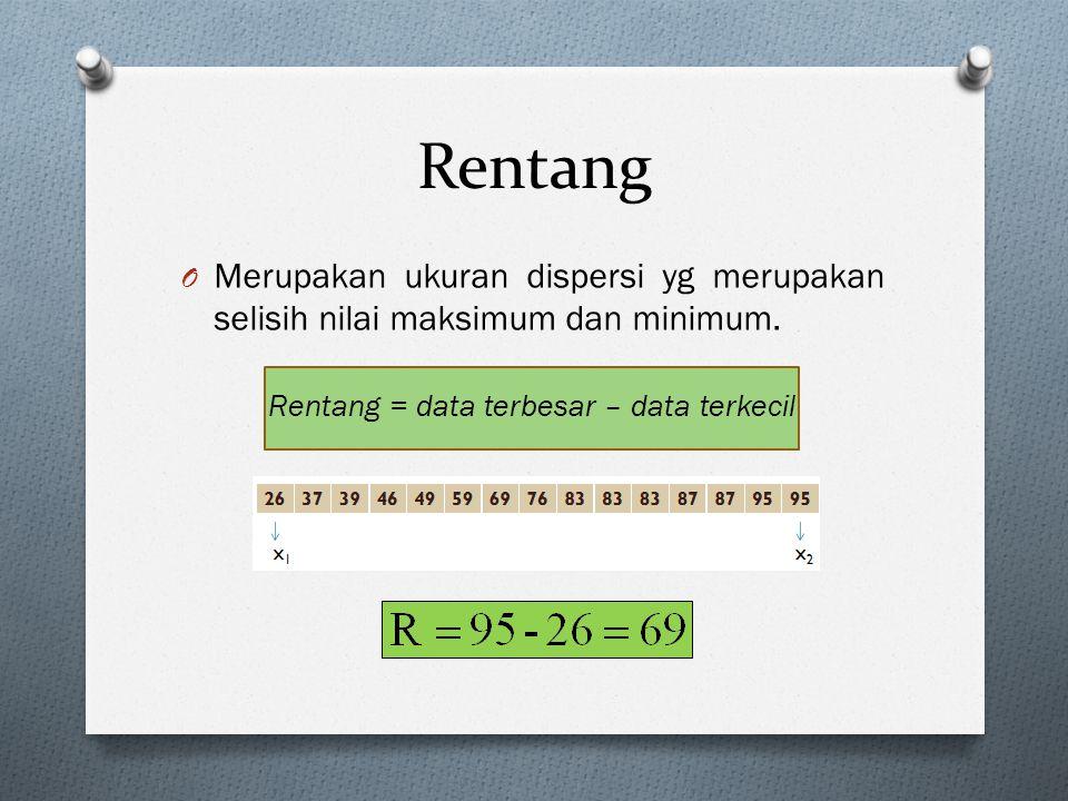 Rentang = data terbesar – data terkecil