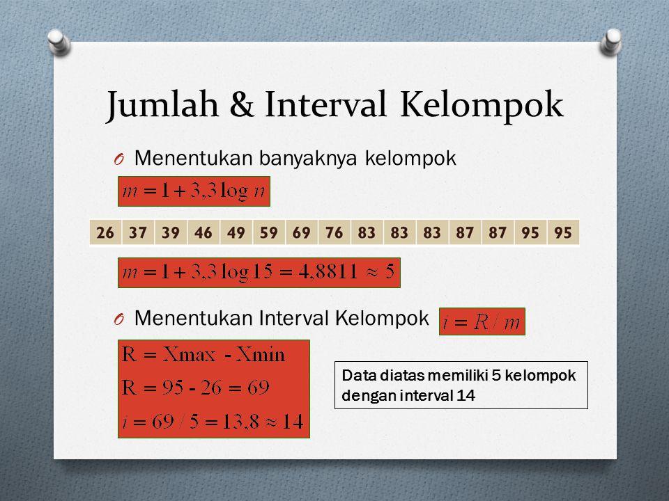 Jumlah & Interval Kelompok