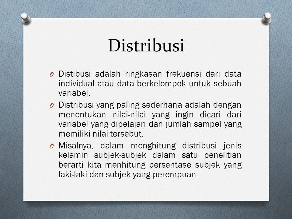 Distribusi Distibusi adalah ringkasan frekuensi dari data individual atau data berkelompok untuk sebuah variabel.