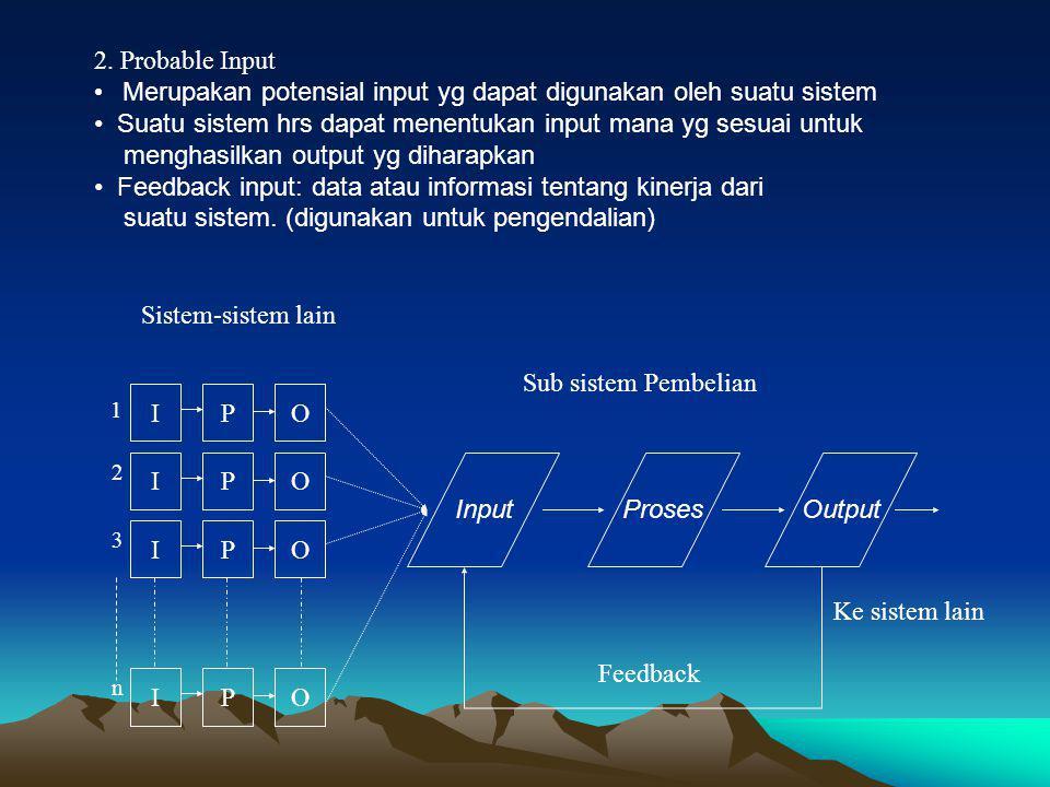 Merupakan potensial input yg dapat digunakan oleh suatu sistem