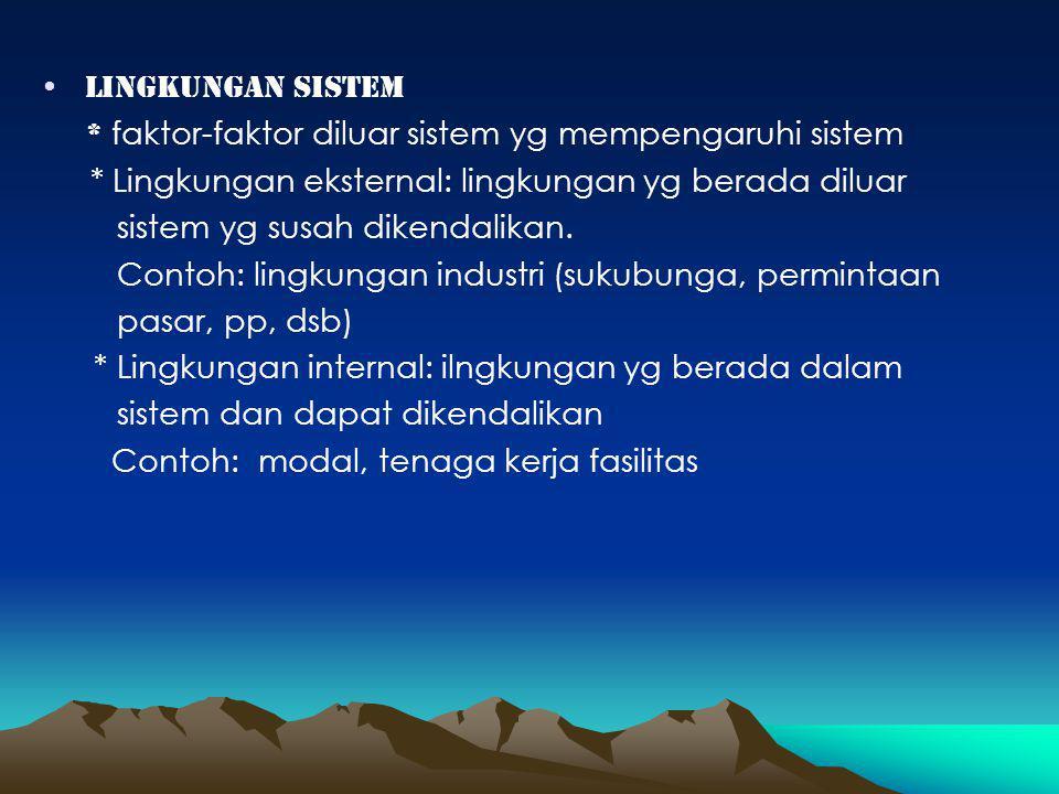 LINGKUNGAN SISTEM * faktor-faktor diluar sistem yg mempengaruhi sistem. * Lingkungan eksternal: lingkungan yg berada diluar.