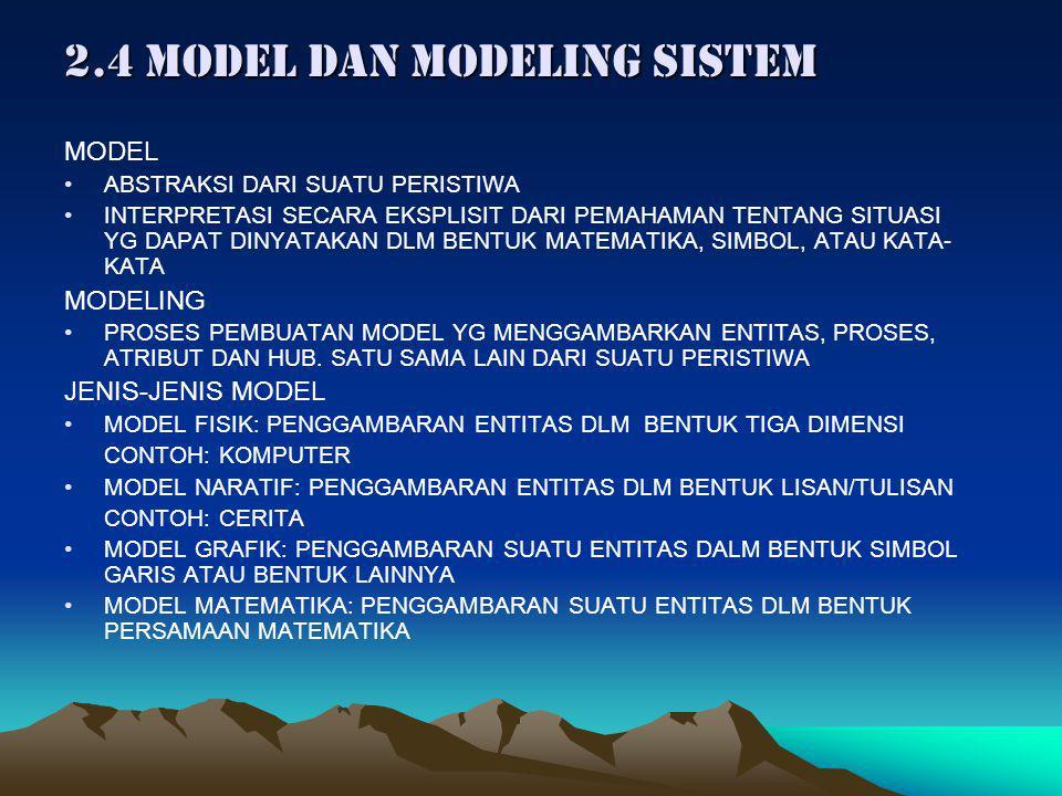 2.4 MODEL DAN MODELING SISTEM