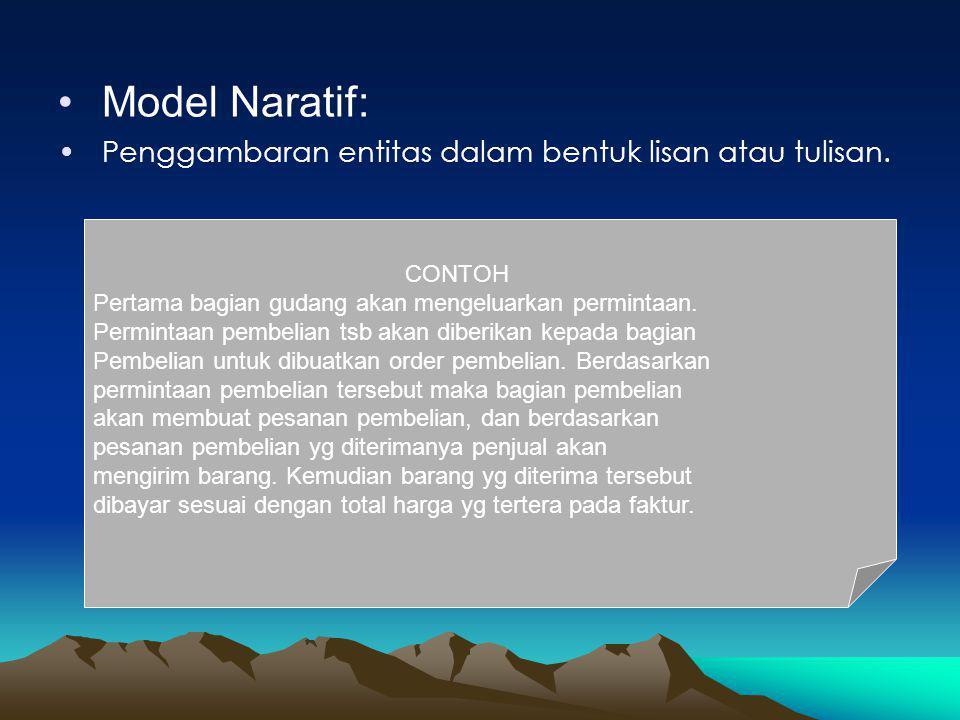 Model Naratif: Penggambaran entitas dalam bentuk lisan atau tulisan.
