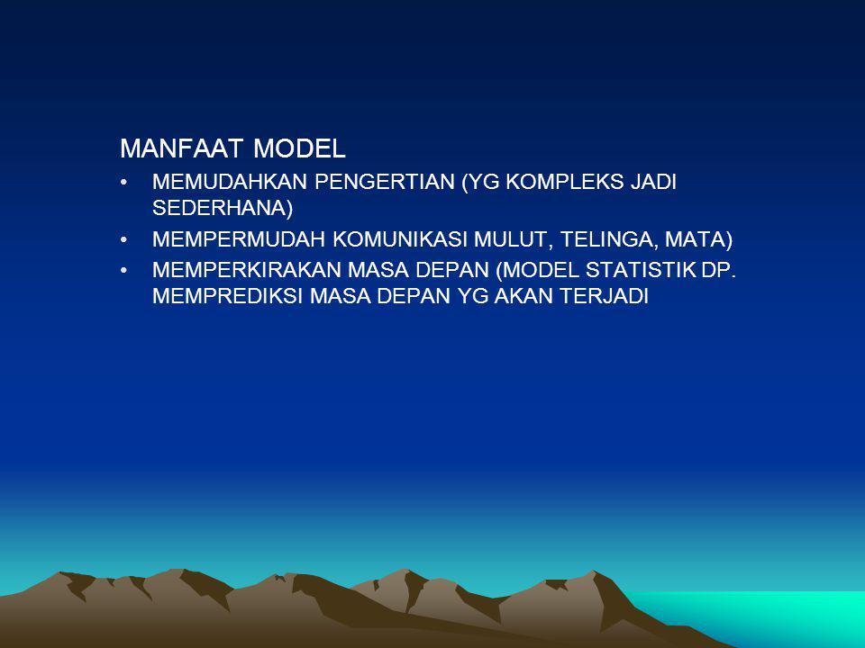 MANFAAT MODEL MEMUDAHKAN PENGERTIAN (YG KOMPLEKS JADI SEDERHANA)