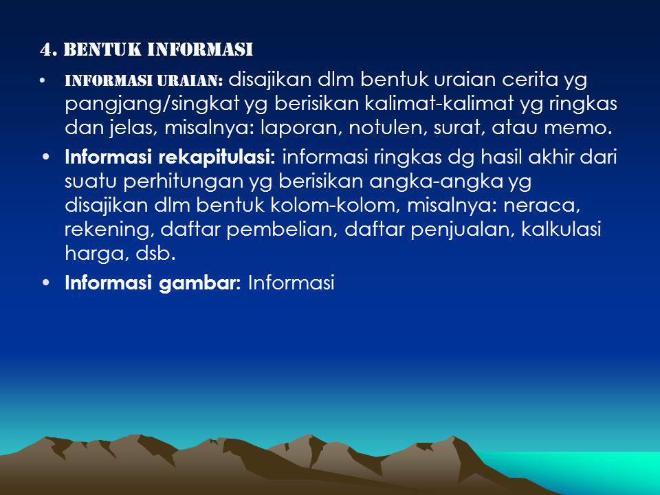 Informasi gambar: Informasi
