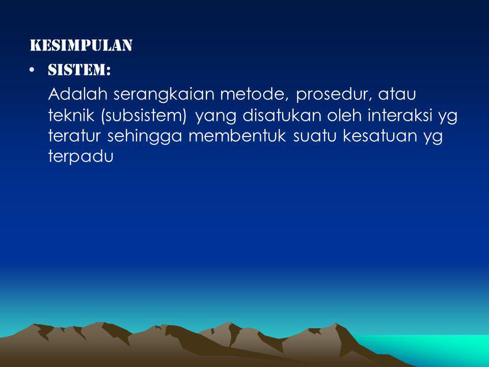 KESIMPULAN Sistem:
