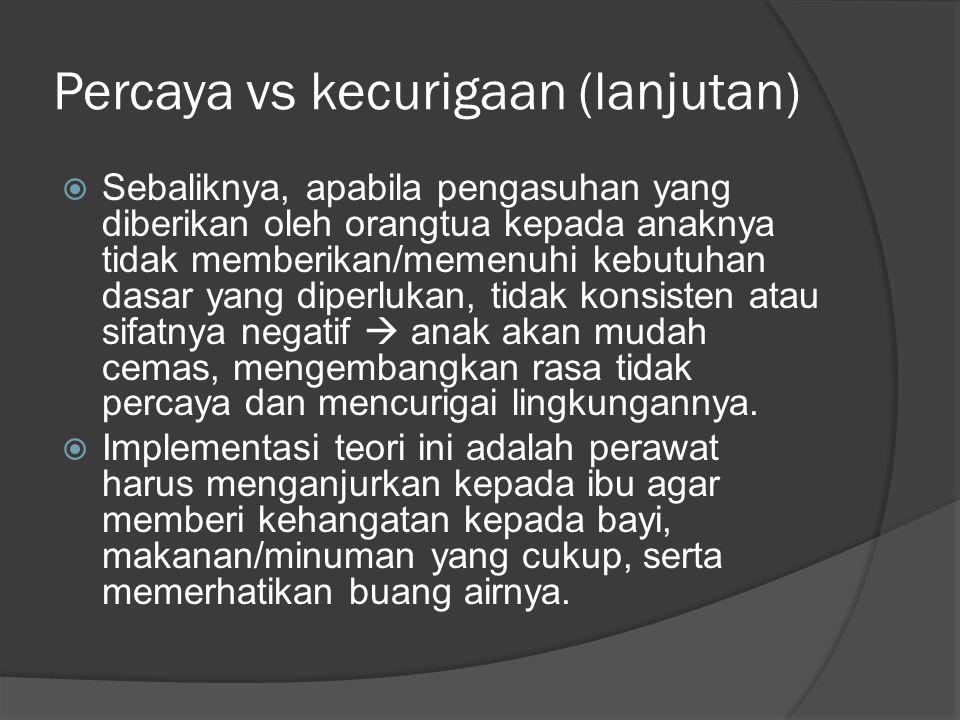 Percaya vs kecurigaan (lanjutan)