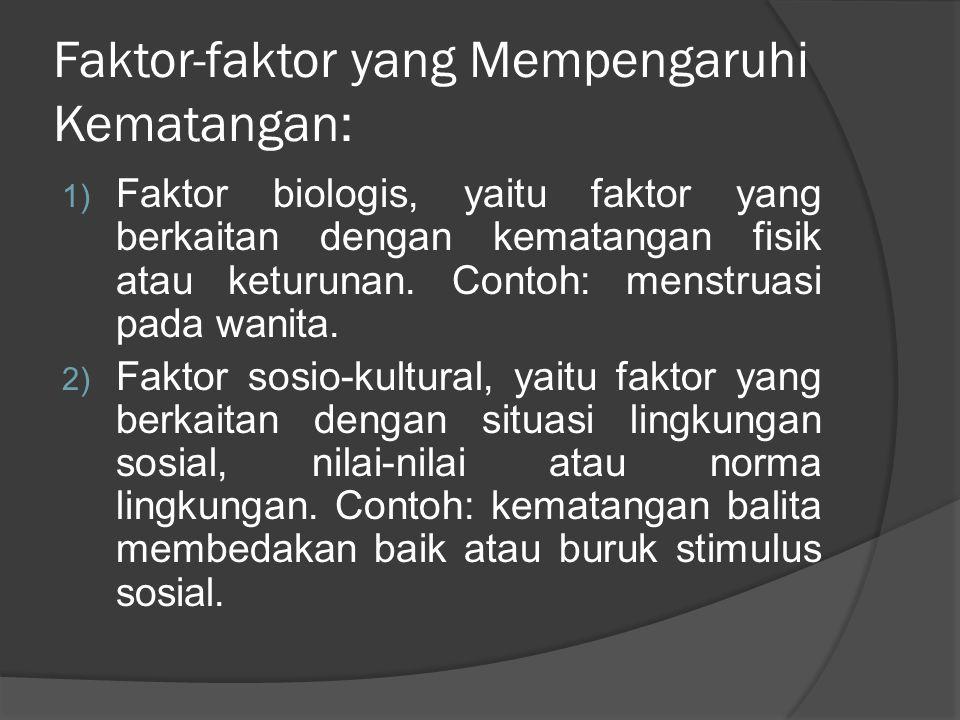 Faktor-faktor yang Mempengaruhi Kematangan: