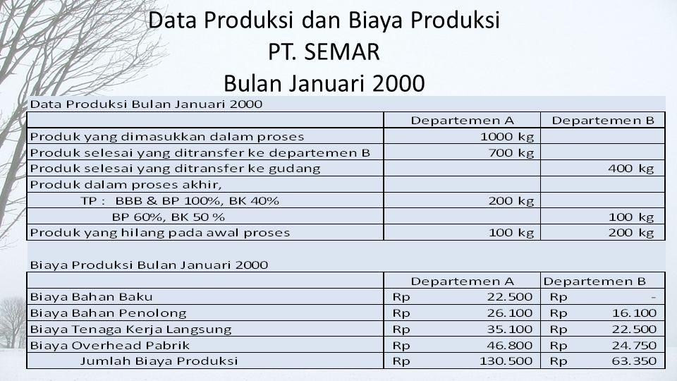 Data Produksi dan Biaya Produksi PT. SEMAR Bulan Januari 2000