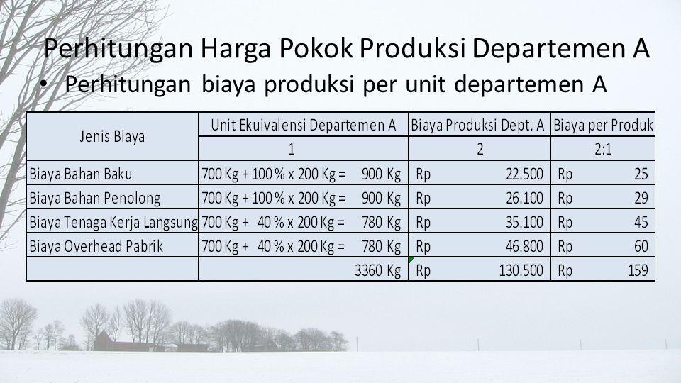 Perhitungan Harga Pokok Produksi Departemen A